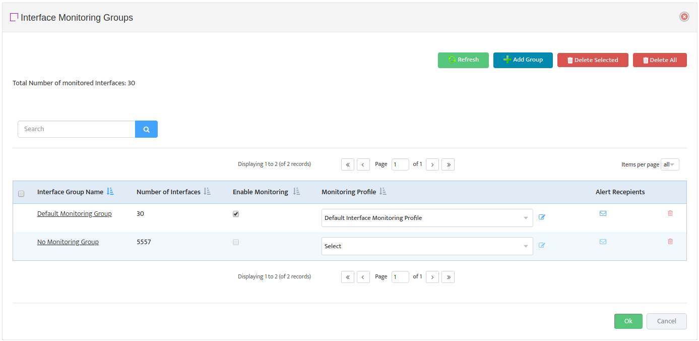 Technical Notes Network Discovery Monitoring And Netflow Snmp Wiring Diagram Nectus Provides You With Two Predefined Groups